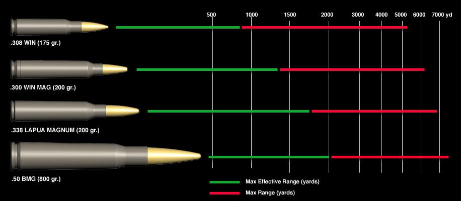 zero_sniper_compare_chart